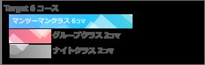 セブ島 Target コース内容 Target 6
