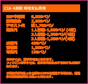 1ヶ月 セブ島留学費用 CIA (Cebu International Academy) 現地支払費用